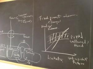 chalkboard Futures